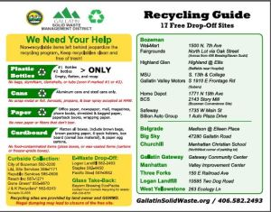 Recycling Guide (Back)