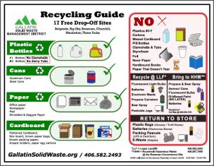 Recycling Guide (Front)